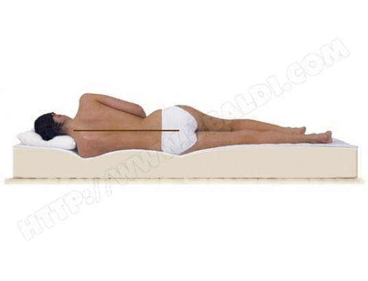 Natural Latex Matelas 140x190 Ferme Latex Naturel 80 Kgm3